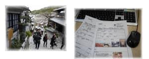 旅行企画・旅行保険